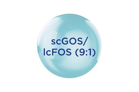 Nutricia saa patentin innovatiiviselle prebioottiyhdistelmällemme (scGOS/lcFOS 9:1) vuonna 1998